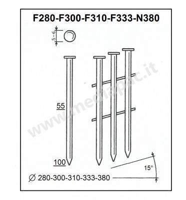 Serie degli elementi di fissaggio F